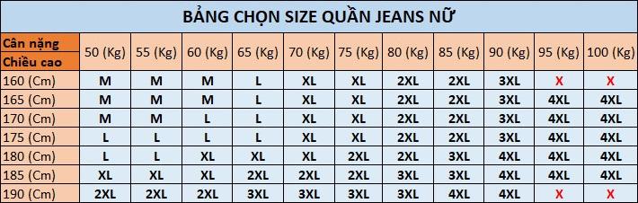 Bảng size chọn quần jeans nữ dựa vào chiều cao và cân nặng