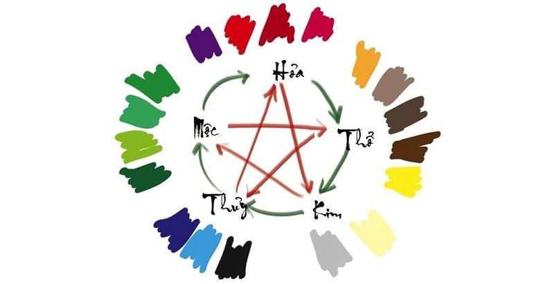 Mạng hỏa hợp màu gì? Tìm hiểu về những màu sắc hợp mệnh hỏa trong thời trang