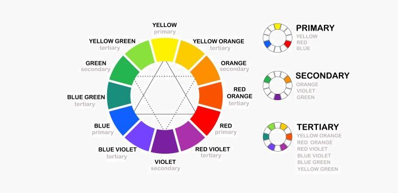 Màu vàng kem kết hợp với màu gì phù hợp nhất?